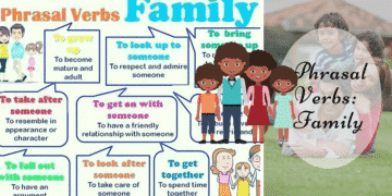 15 Common Phrasal Verbs Related to Family in English 1