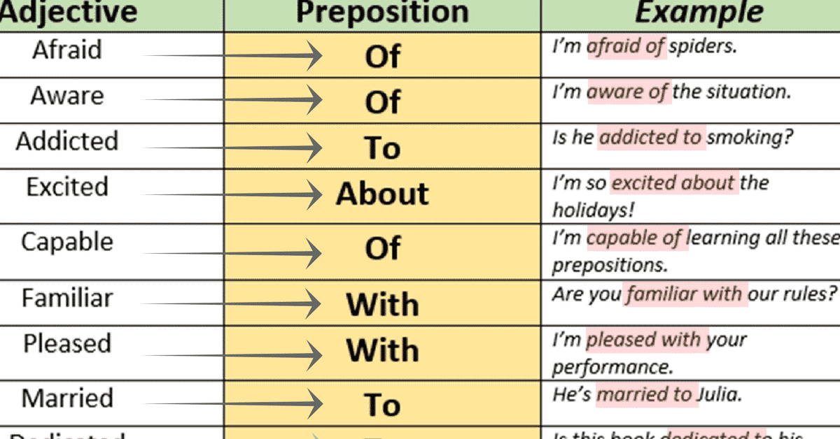 55+ Useful Prepositions and Adjectives Combination with Examples 2