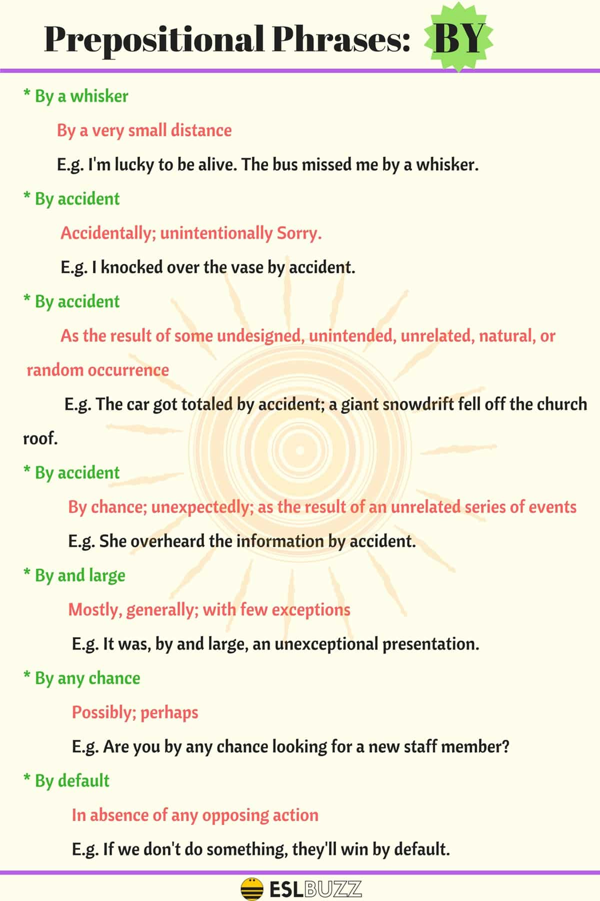 Common Prepositional Phrases with BY