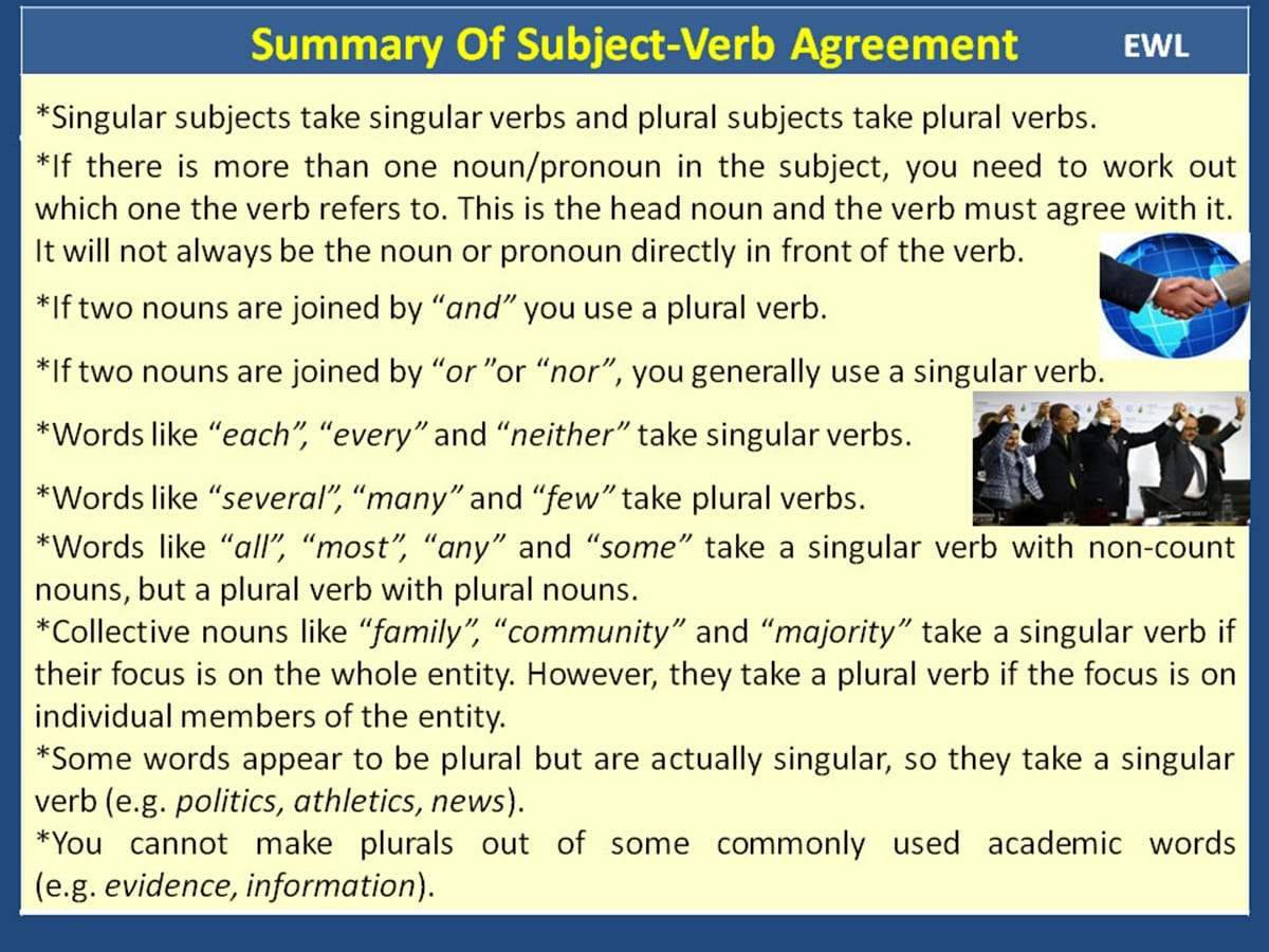 Rules for Subject – Verb Agreement
