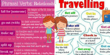Frequently Used Phrasal Verbs in English: Relationships and Travelling 1