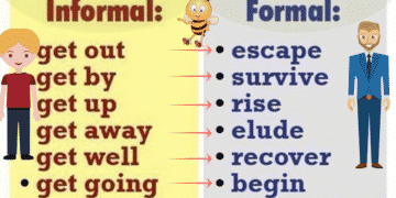 The Difference Between Formal and Informal Language 13