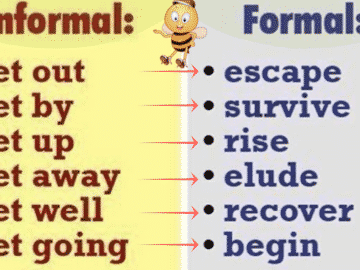 The Difference Between Formal and Informal Language 16