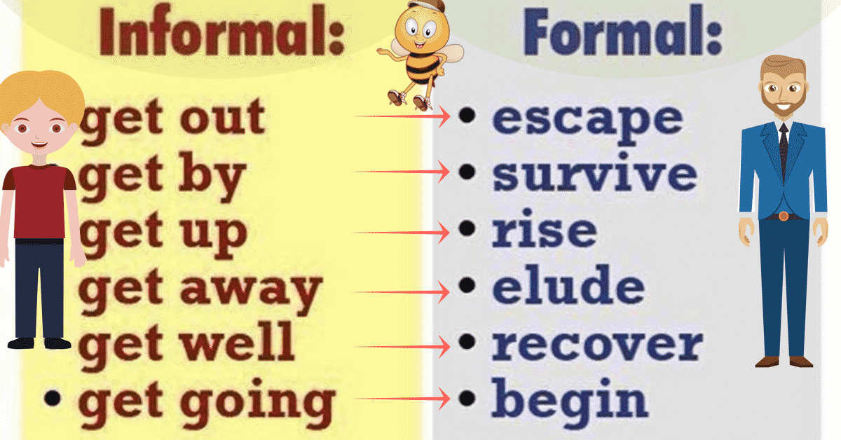 The Difference Between Formal and Informal Language 8