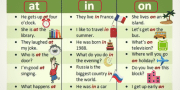 At, IN and ON: Prepositions of Time and Place 10