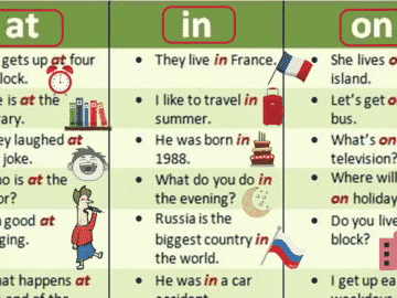 At, IN and ON: Prepositions of Time and Place 15