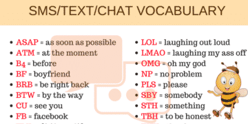 How to Use Texting Abbreviations and Chat Acronyms 20