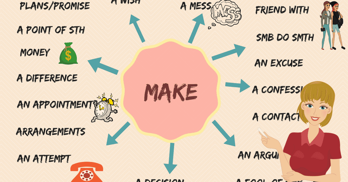Useful Collocations with MAKE in English You Should Learn 6