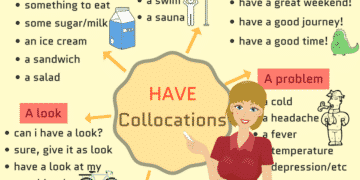 Common English Collocations with HAVE 2