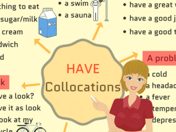 Common English Collocations with HAVE 14