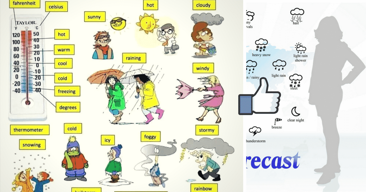 Speaking about the Weather in English with ESL Image 3