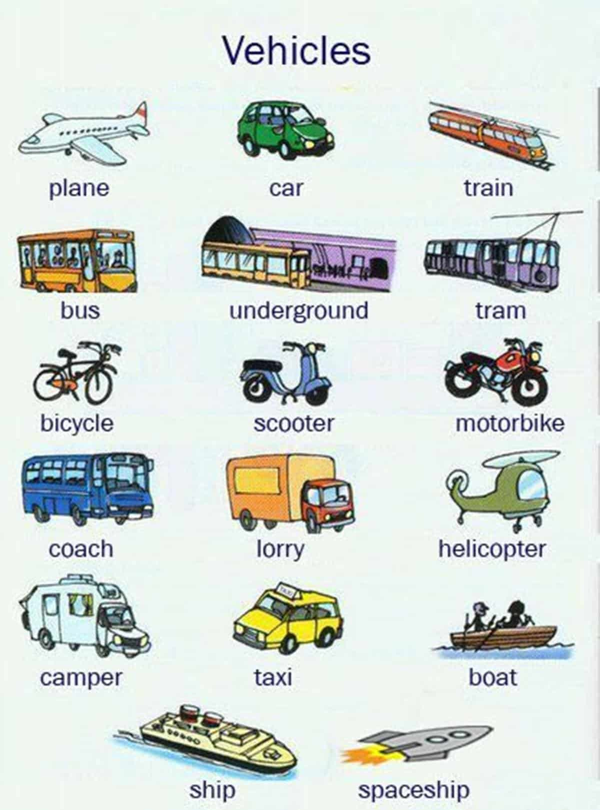 Street Vehicles and Transportation Vocabulary in English 3