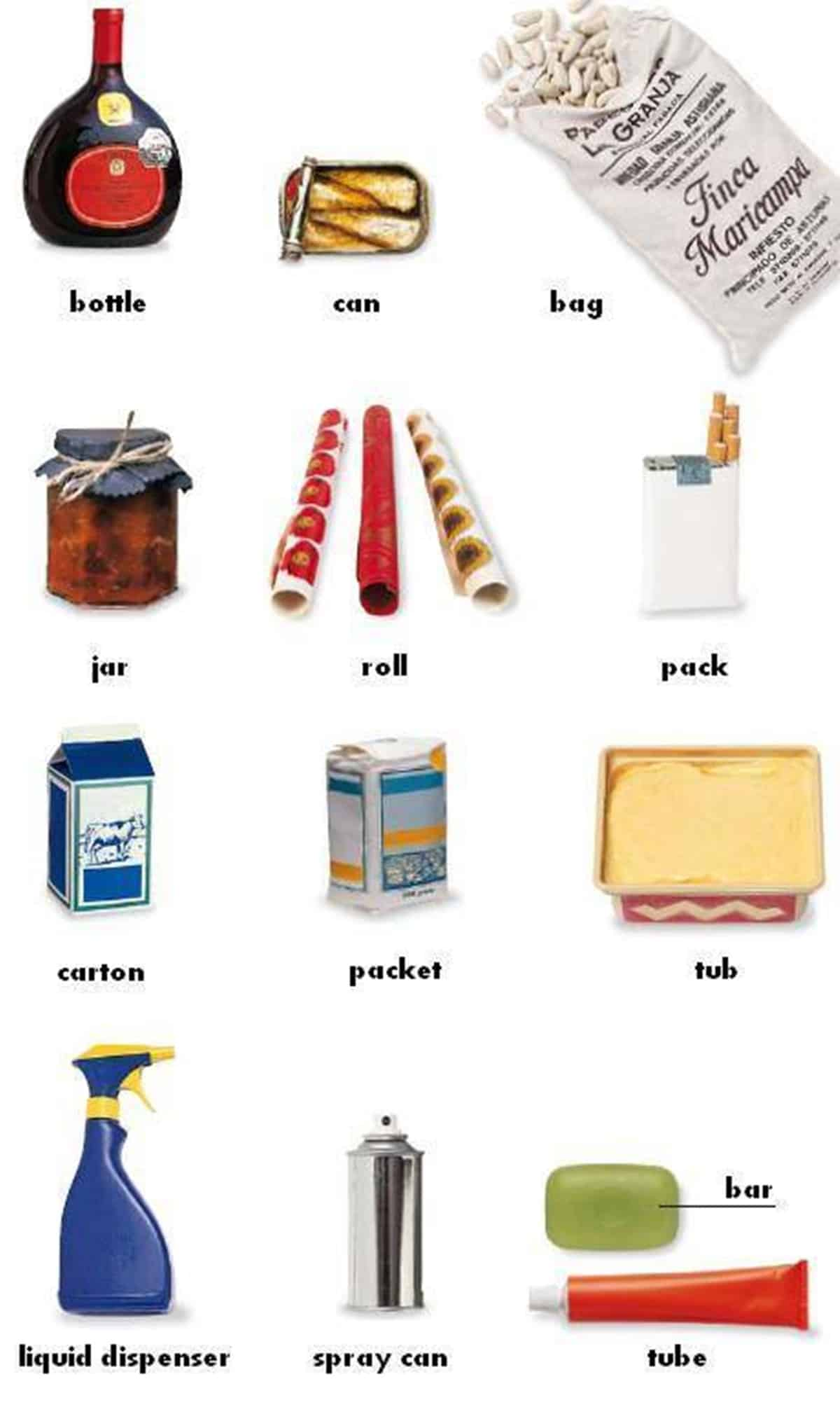 Containers and Packaging Vocabulary in English 3