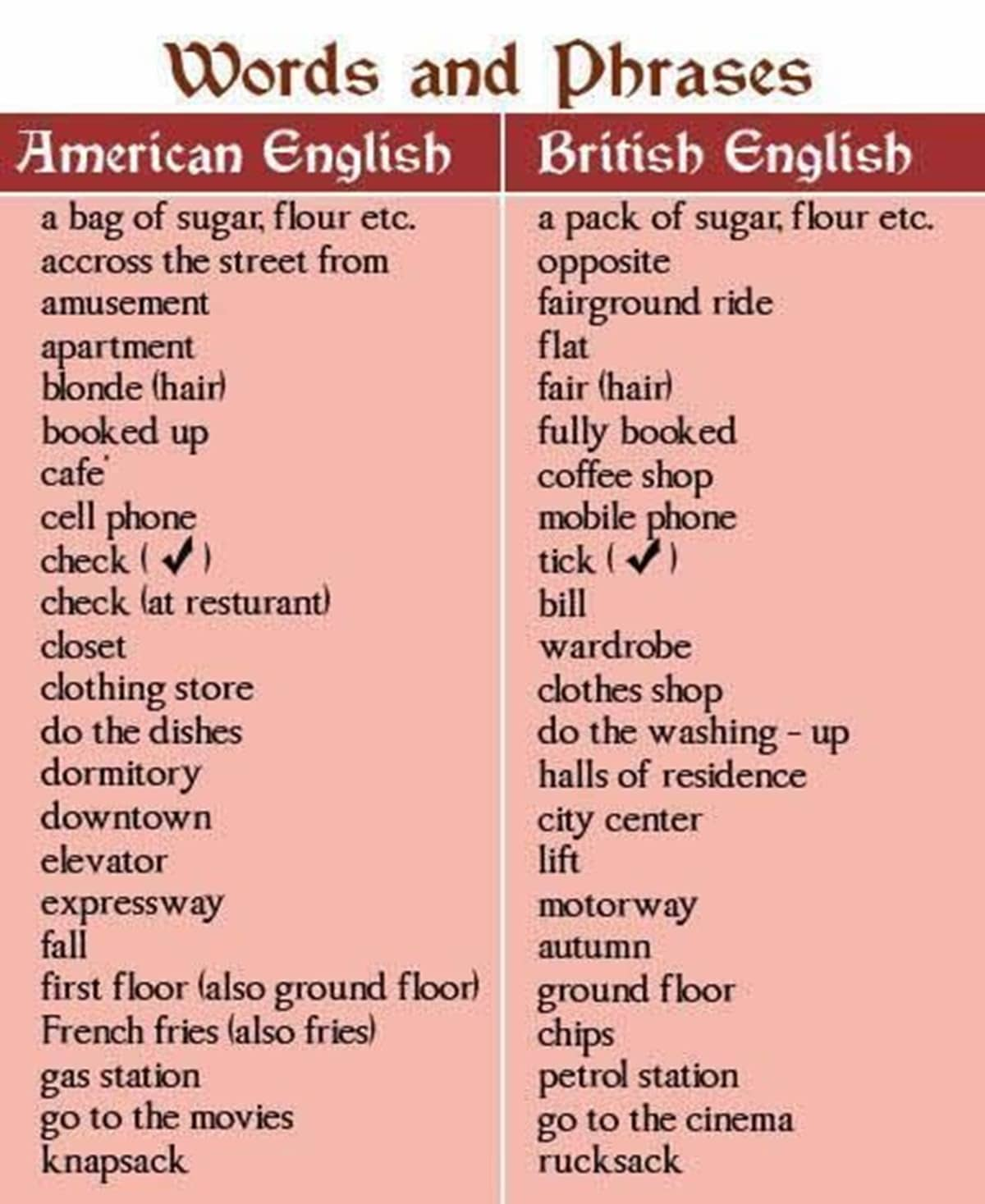 British vs. American Vocabulary