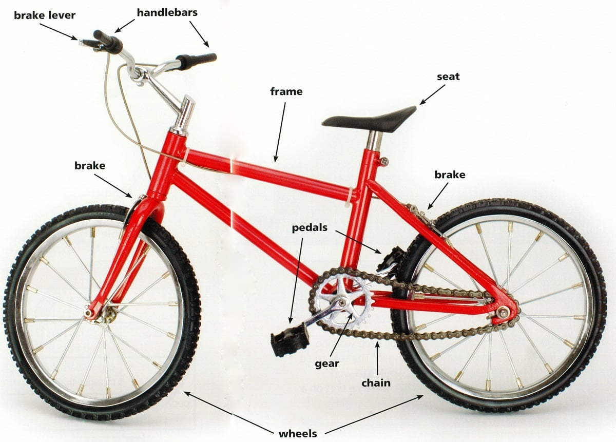 English Vocabulary: Different Parts of a Bicycle 1