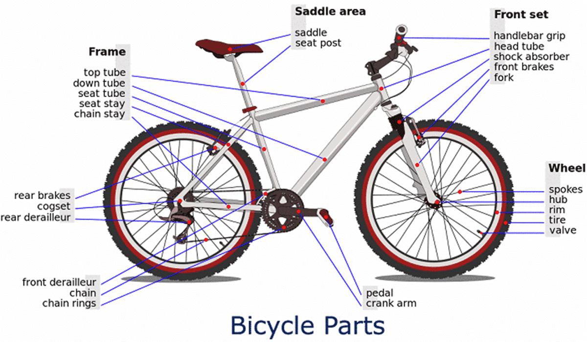 Велосипед схема втулки