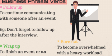 40 Useful Phrasal Verbs for Business and Work in English 7