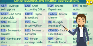 100+Popular Business and Finance Abbreviations You Should Know 1