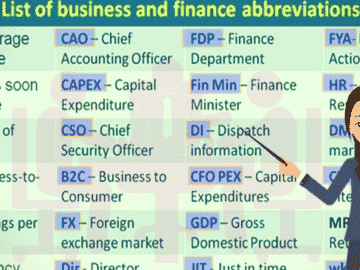 100+Popular Business and Finance Abbreviations You Should Know 14