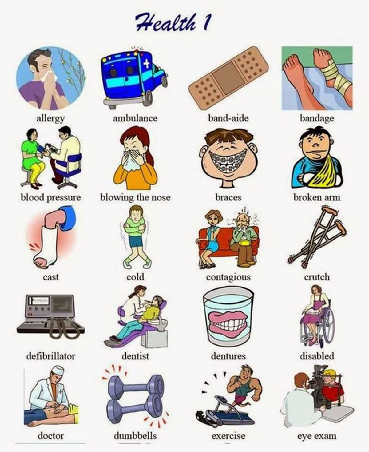 Health Vocabulary - How to talk about health problems in English