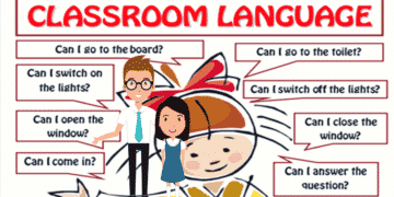 Classroom Language For Teachers and Students of English 17
