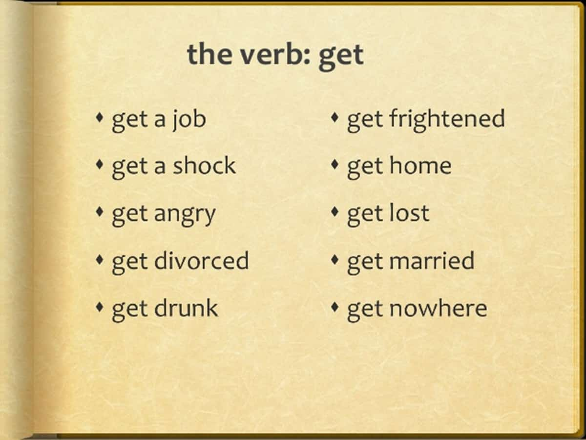 Collocations with TAKE and GET
