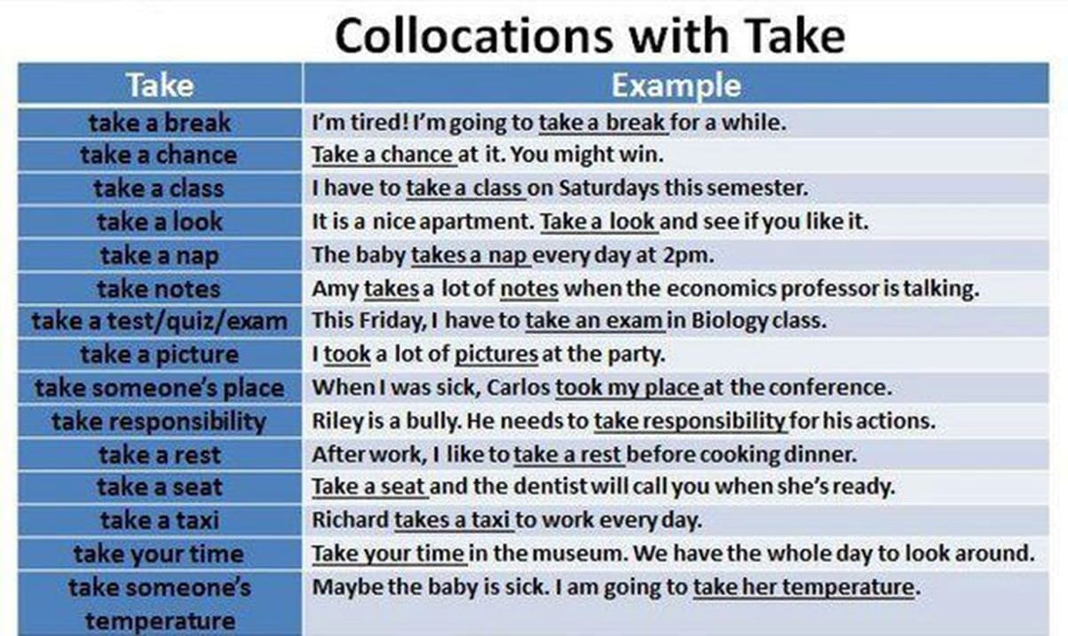 Collocations with TAKE