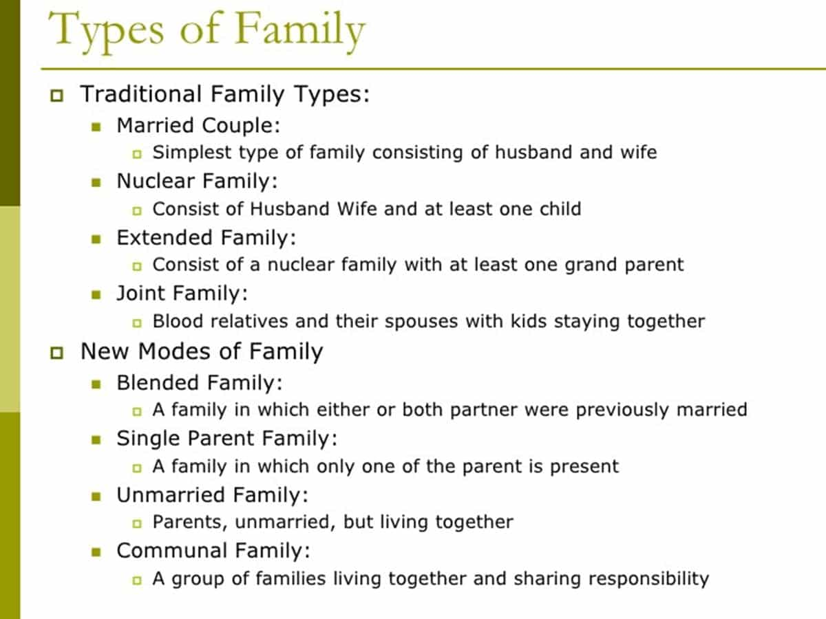 English Vocabulary: Family Members and Different Types of Family 17