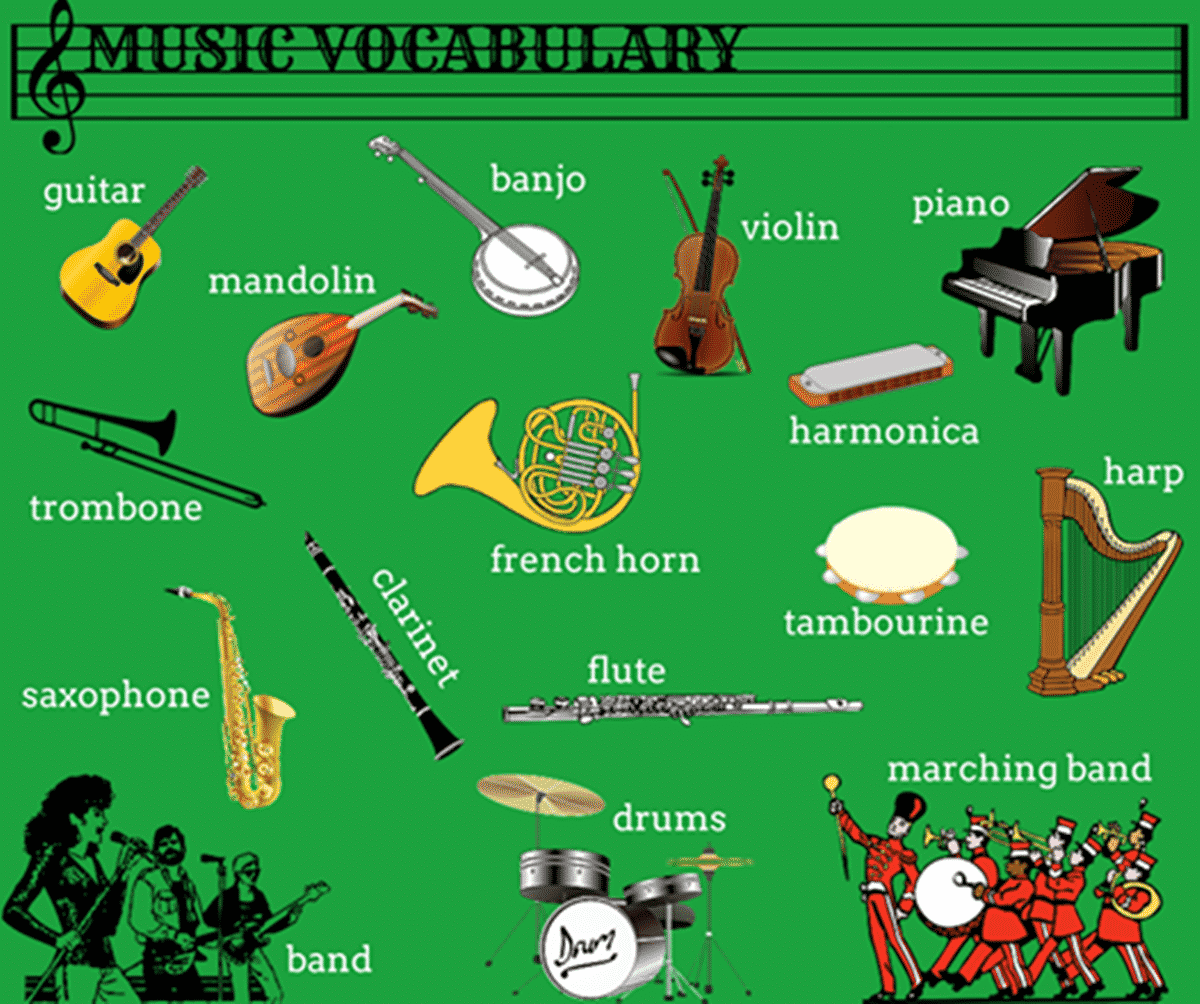 Learn English Vocabulary through Pictures: Musical Instruments