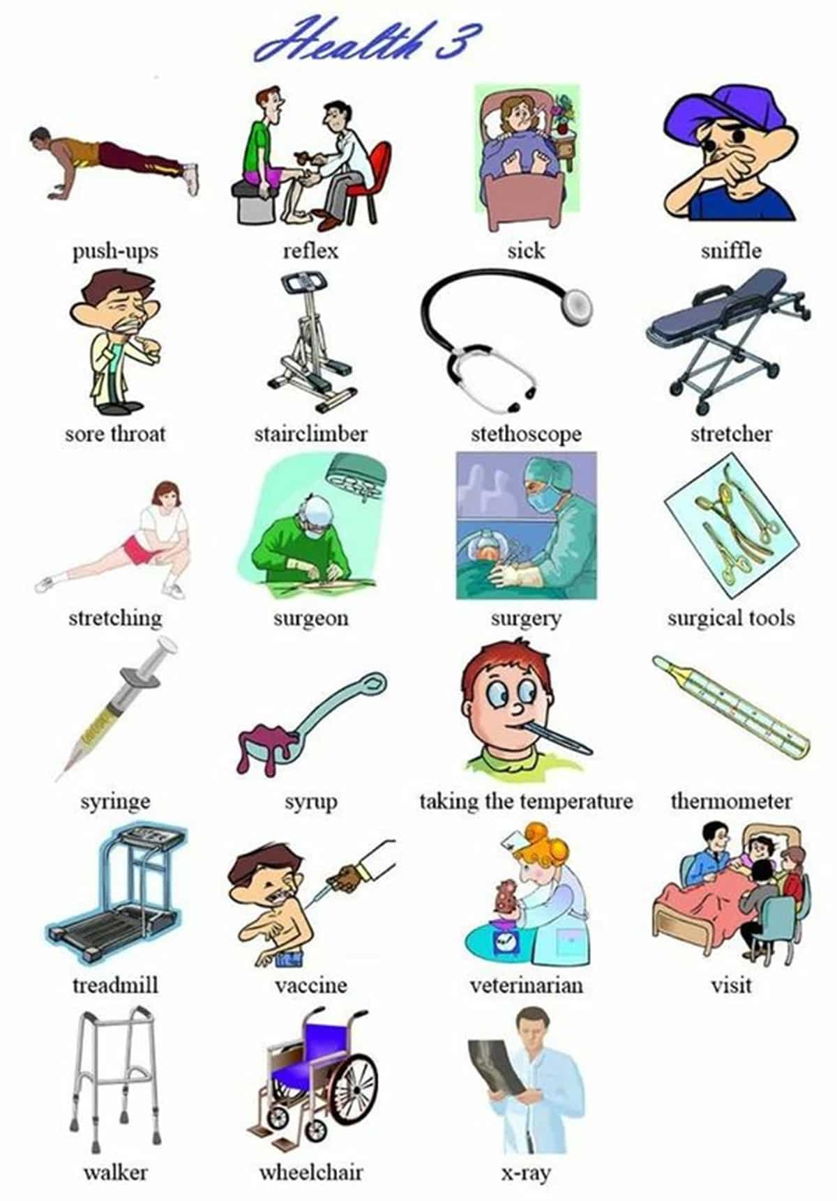 Health Vocabulary - How to talk about health problems in English 3