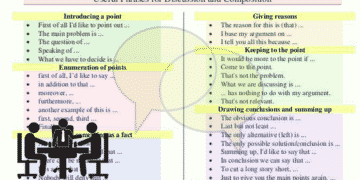 Useful Expressions for Discussions in English 2