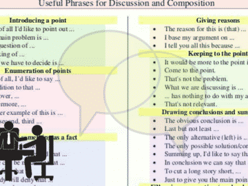 Useful Expressions for Discussions in English 20