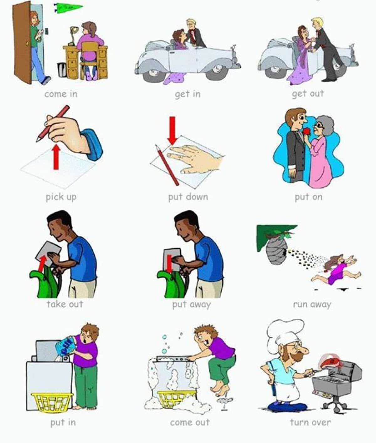 Commonly Used Phrasal Verbs
