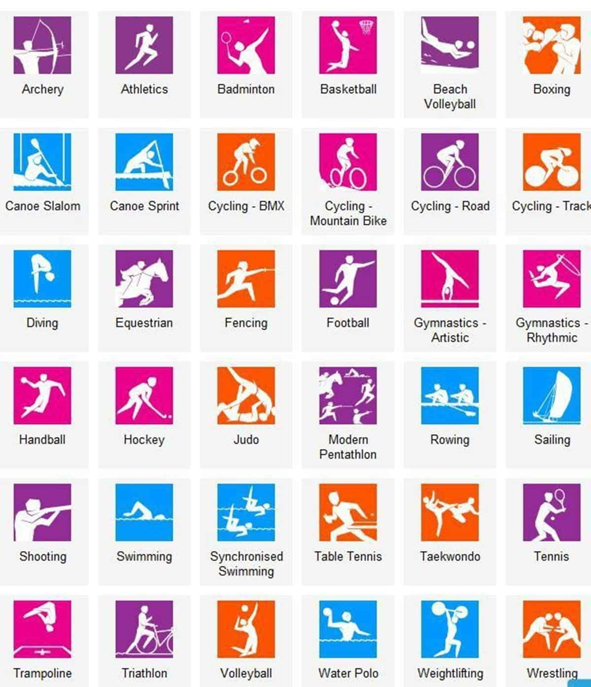 Sports Vocabulary for English Learners