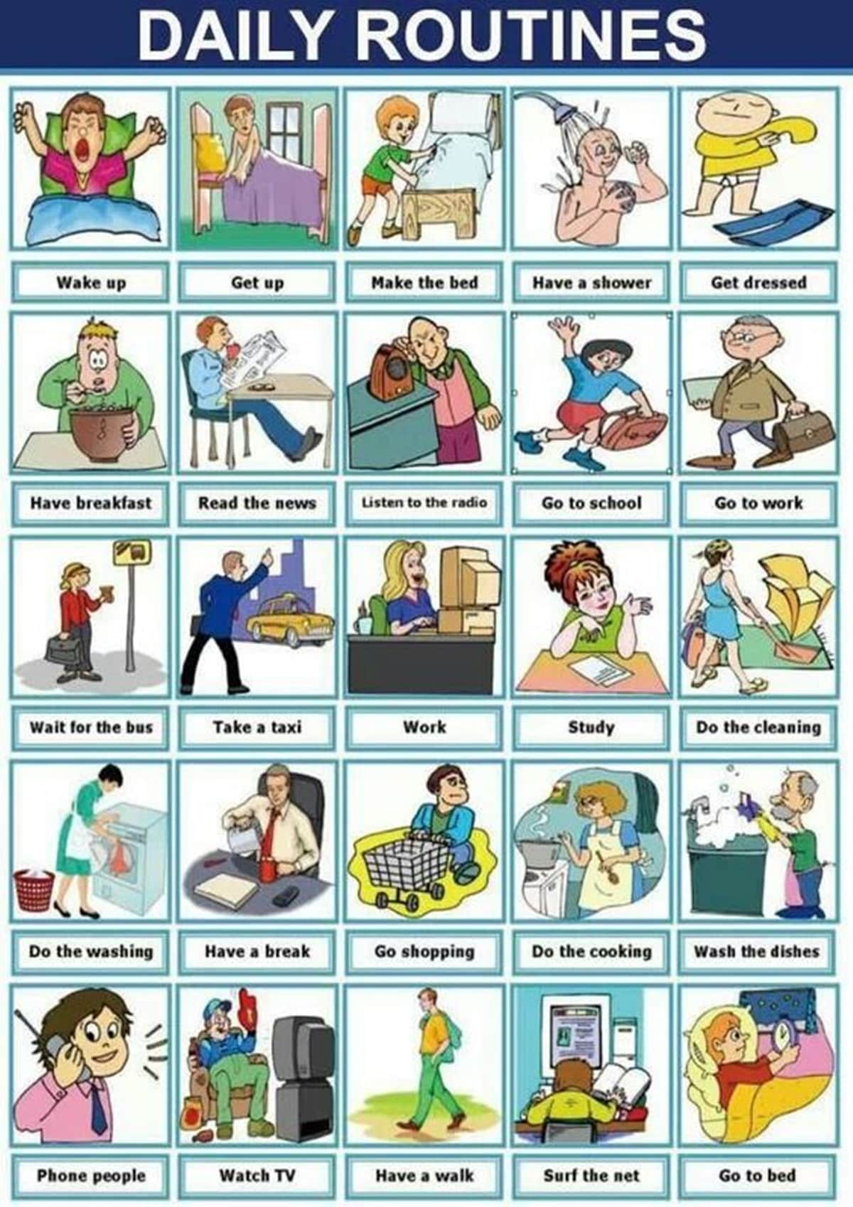 Daily Routines and Household Chores Vocabulary in English