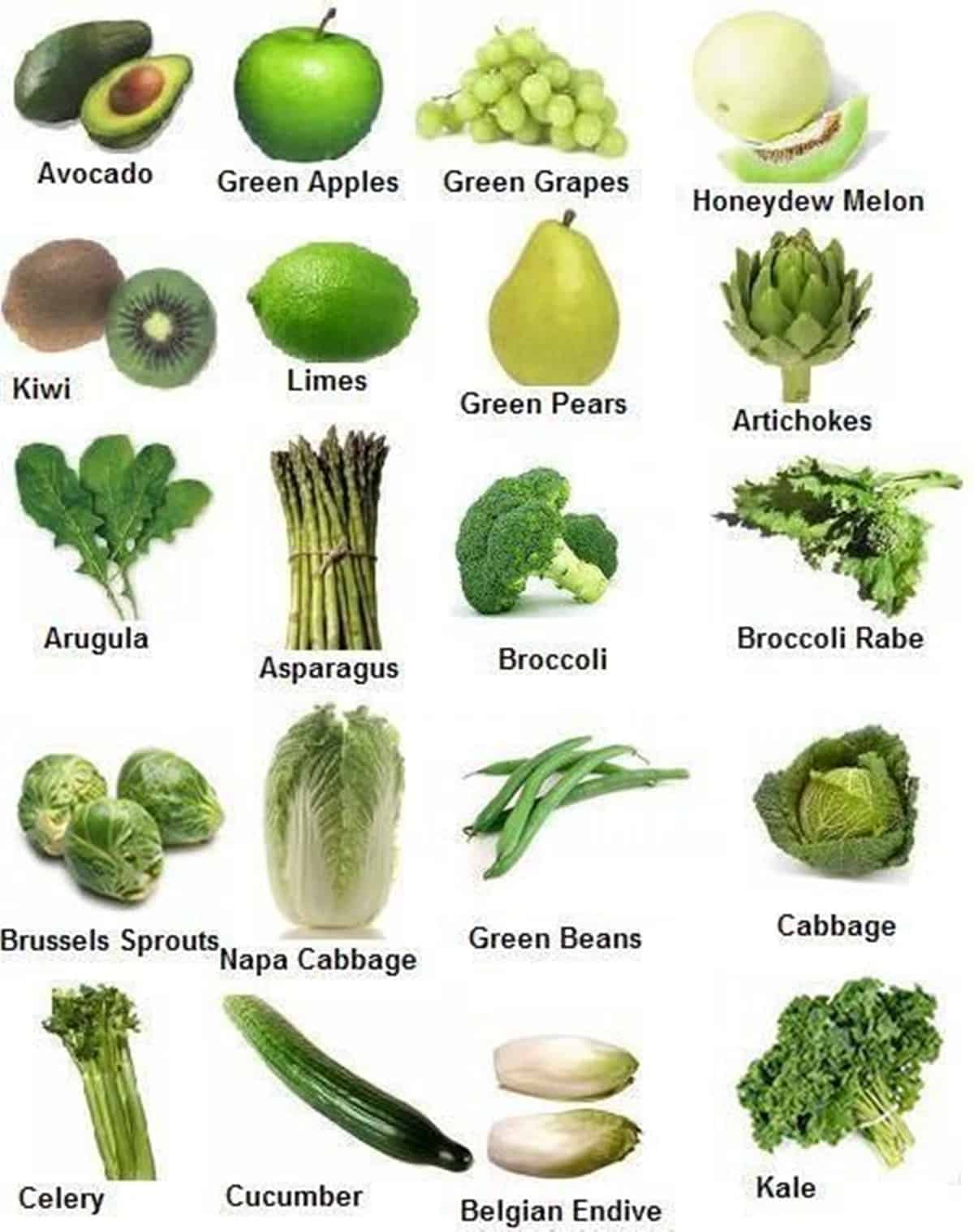 Fruits and Vegetables Vocabulary in English 1