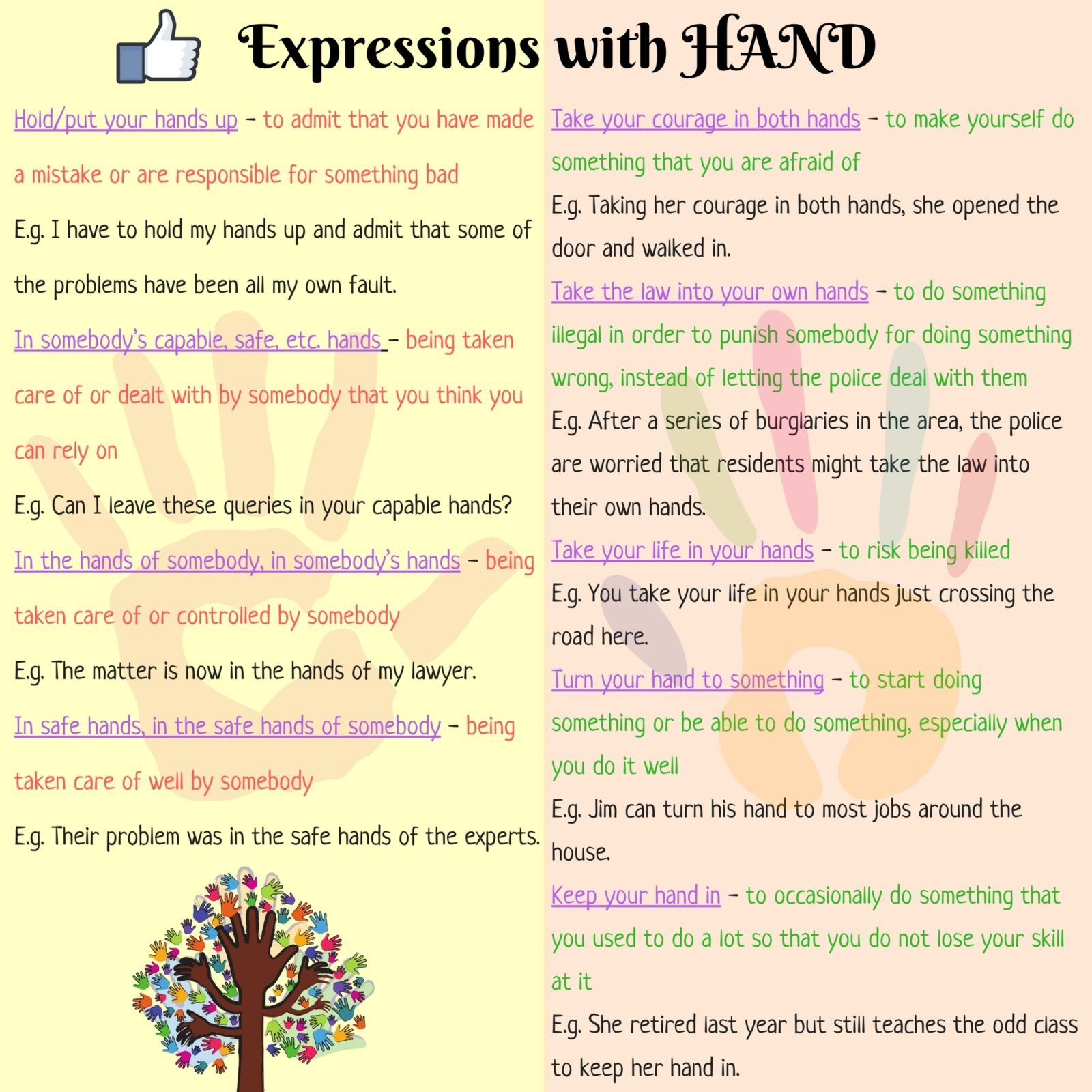 25+ Interesting Idioms and Expressions with HAND in English