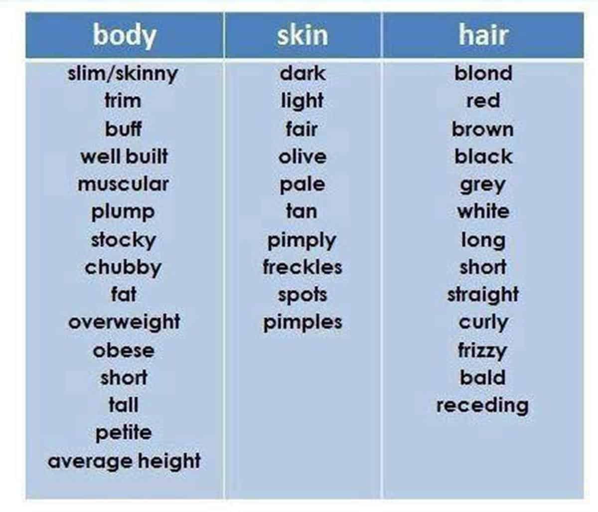 Describing a Person's Appearance