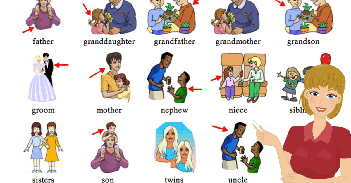 English Vocabulary: Family Members and Different Types of Family 4