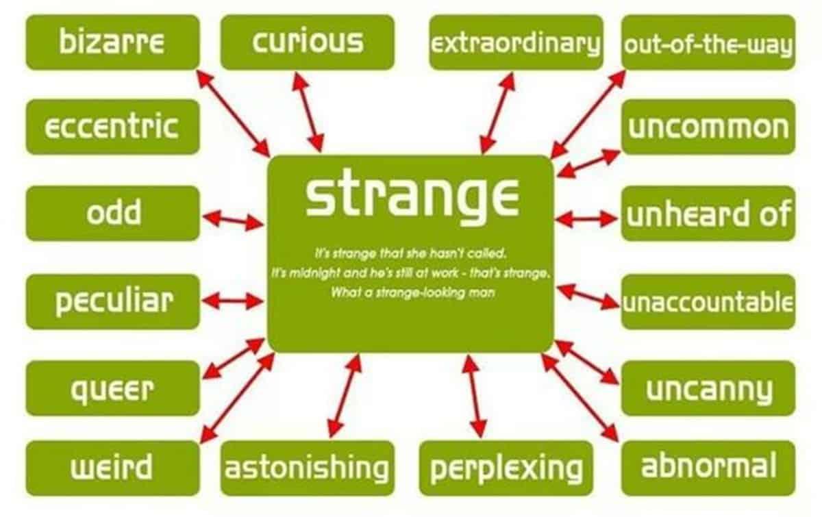 "Other Ways to Say ""STRANGE"""