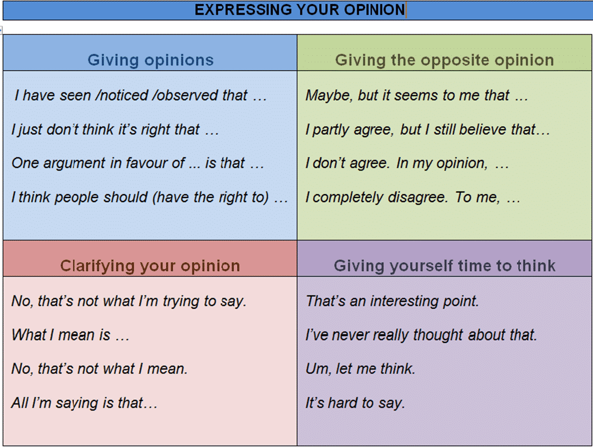 How to Effectively Express Your Opinion in an Argument 4