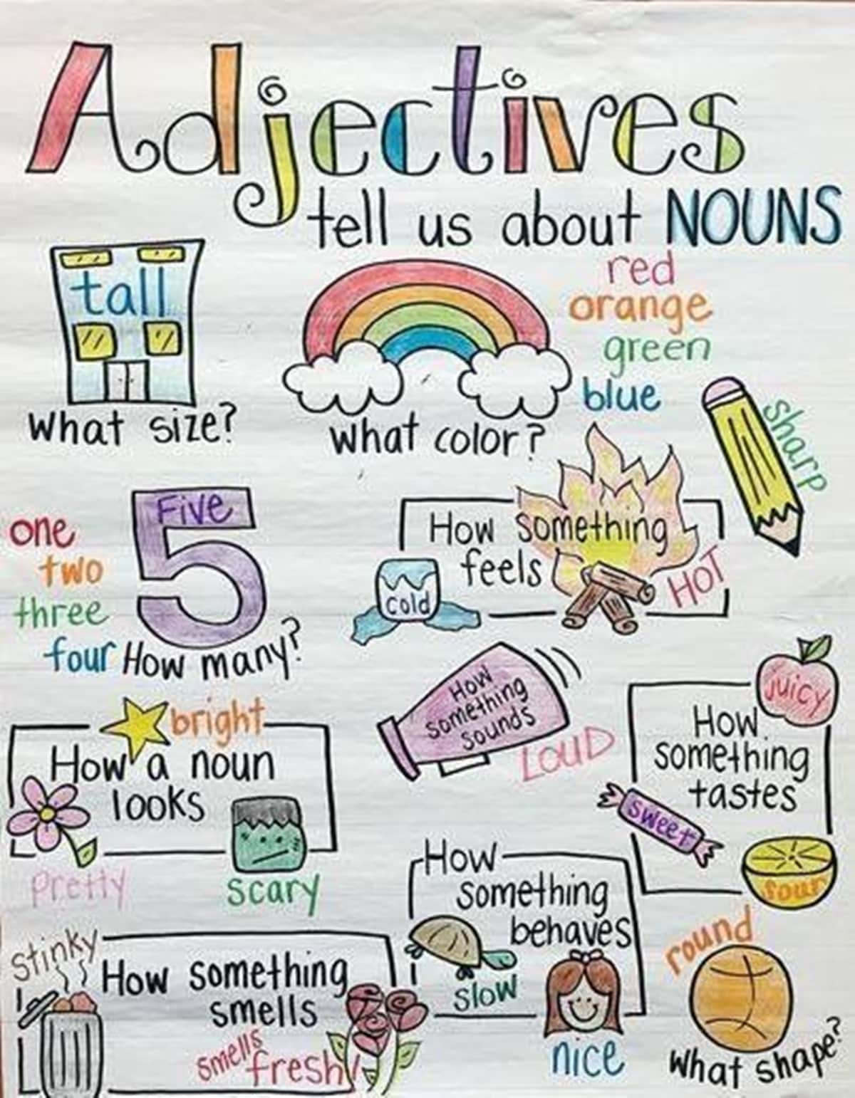 Creative ESL Teaching Notes and Ideas