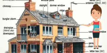 English Vocabulary: Different Parts of a House 16