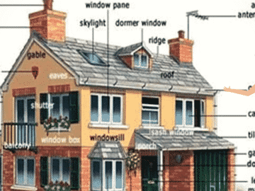 English Vocabulary: Different Parts of a House 12