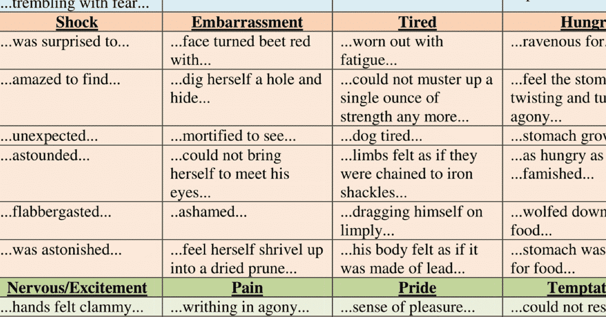 Useful Words and Phrases to Describe How You Feel in English 2