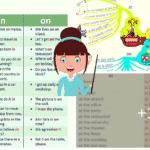 Fashion Accessories Vocabulary in English 3