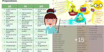 How to Use Prepositions of Time and Place: AT, IN & ON 13