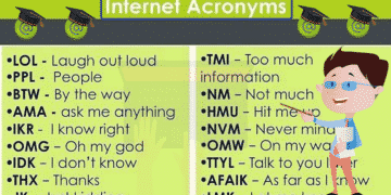 The Most Popular Internet Slang Words and Acronyms Used Online 14