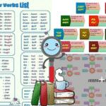 100 Common Opposites in English 3