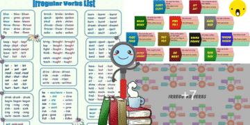 English Verb Forms: Regular and Irregular Verbs 7